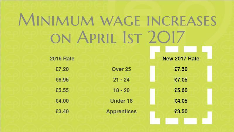 New minimum wage rates as of April 2017
